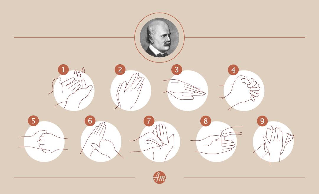 Por que lavar as mãos é tão importante?